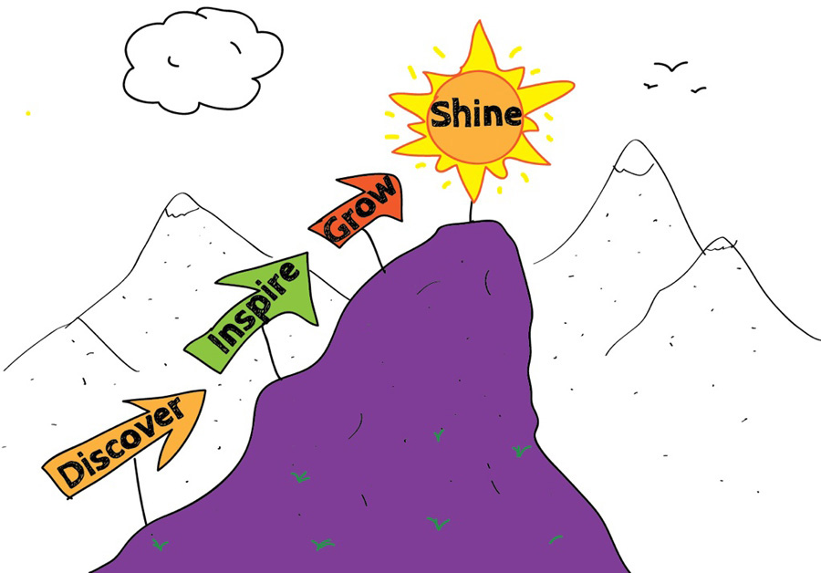 Discover Inspire Grow Shine custom illustration created for Sheree Martin by Mike Davenport in early 2013